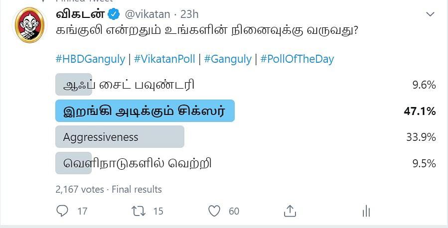 Sourav Ganguly   Vikatan Poll