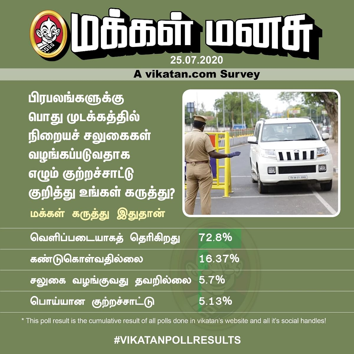 Celebrity | Vikatan Poll