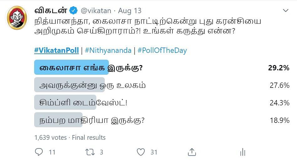 Nithyananda | Vikatan Poll