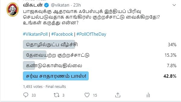 Facebook | Vikatan Poll