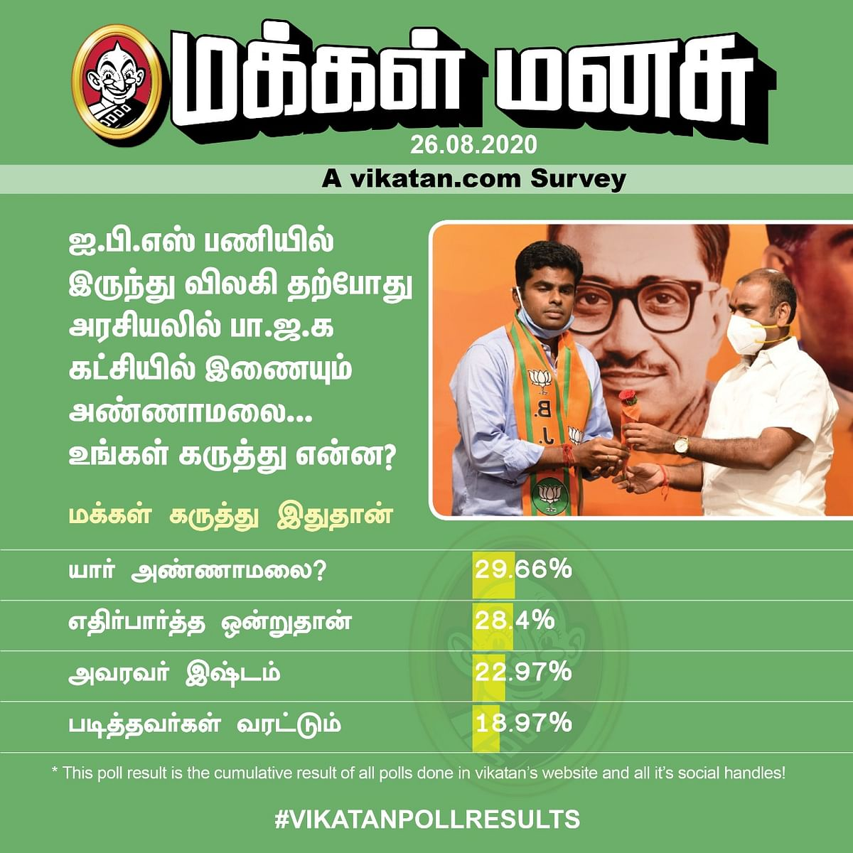 Annamalai | Vikatan Poll