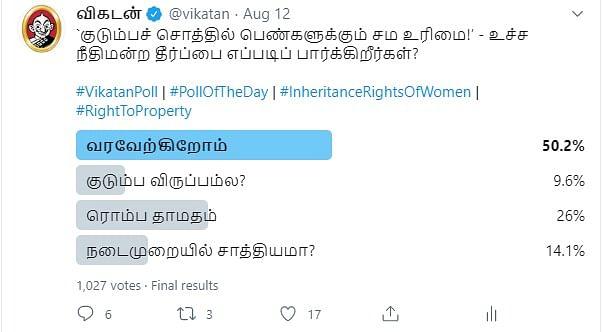 Property Rights for Women   Vikatan Poll