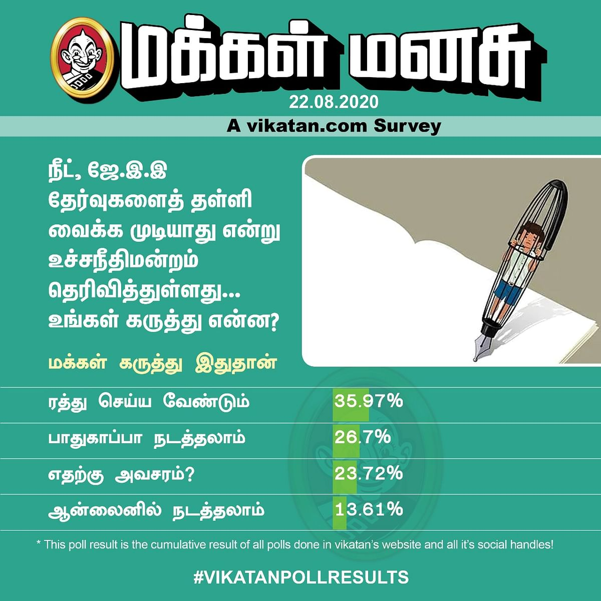 NEET, JEE   Vikatan Poll