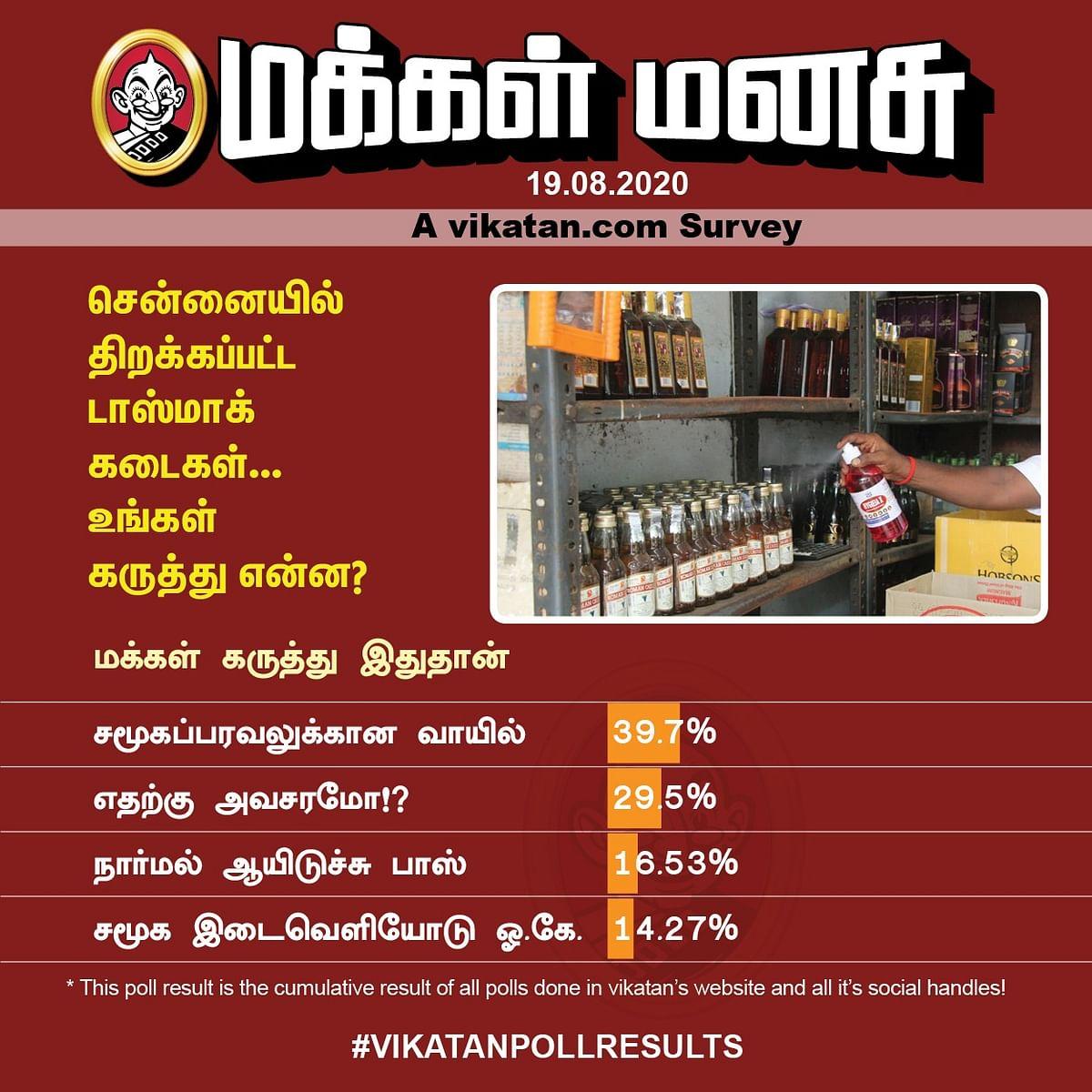 Tasmac | Vikatan Poll