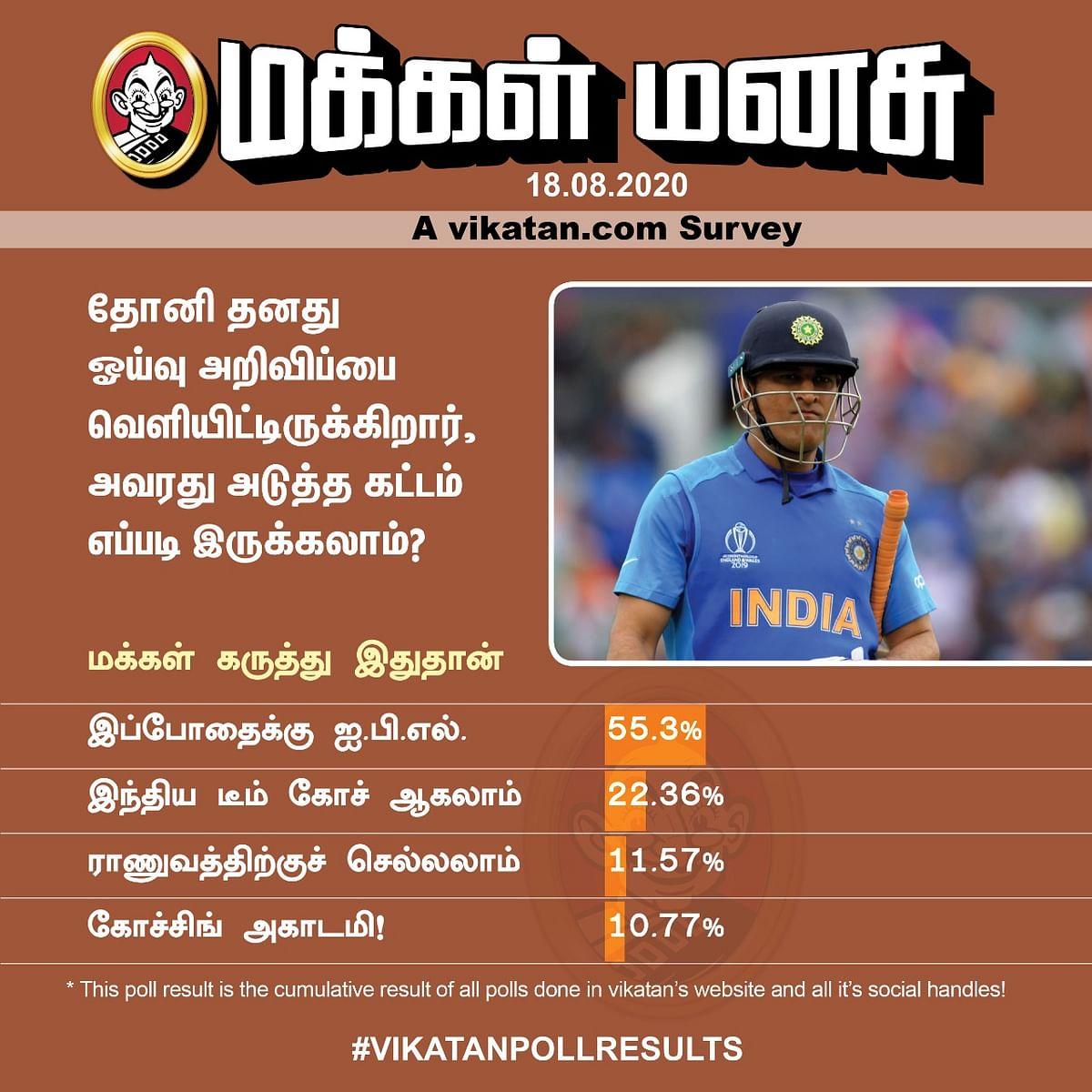 Dhoni | Vikatan Poll