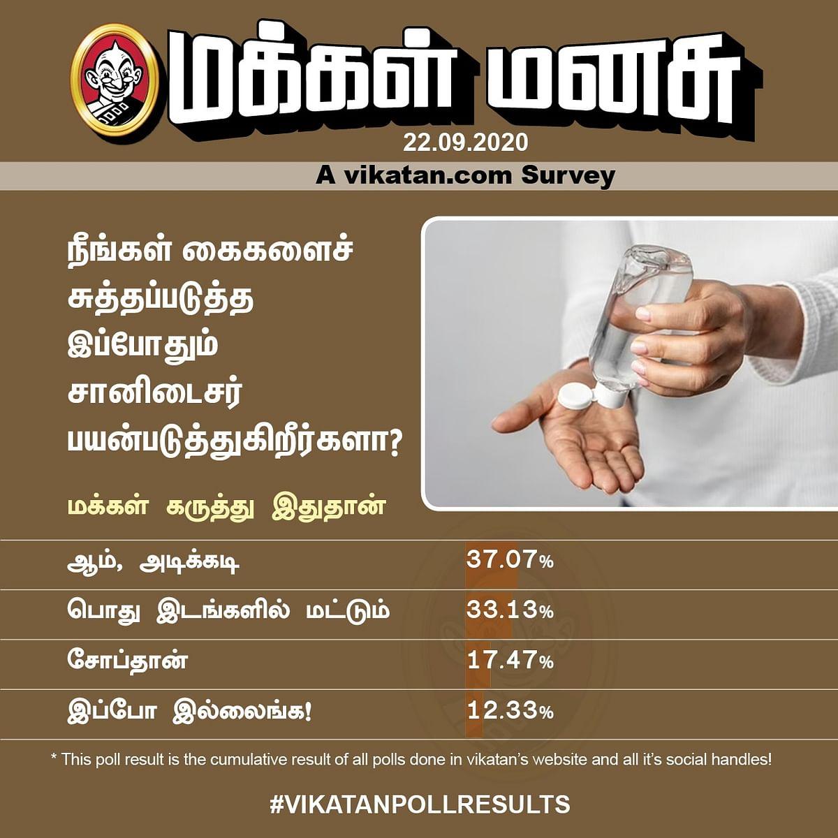 Sanitizer | Vikatan Poll