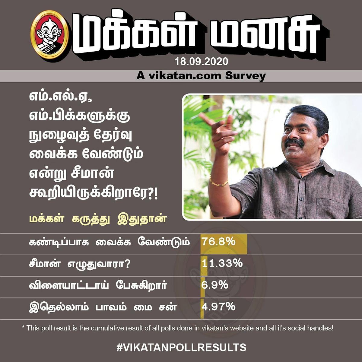 Seeman | Vikatan Poll