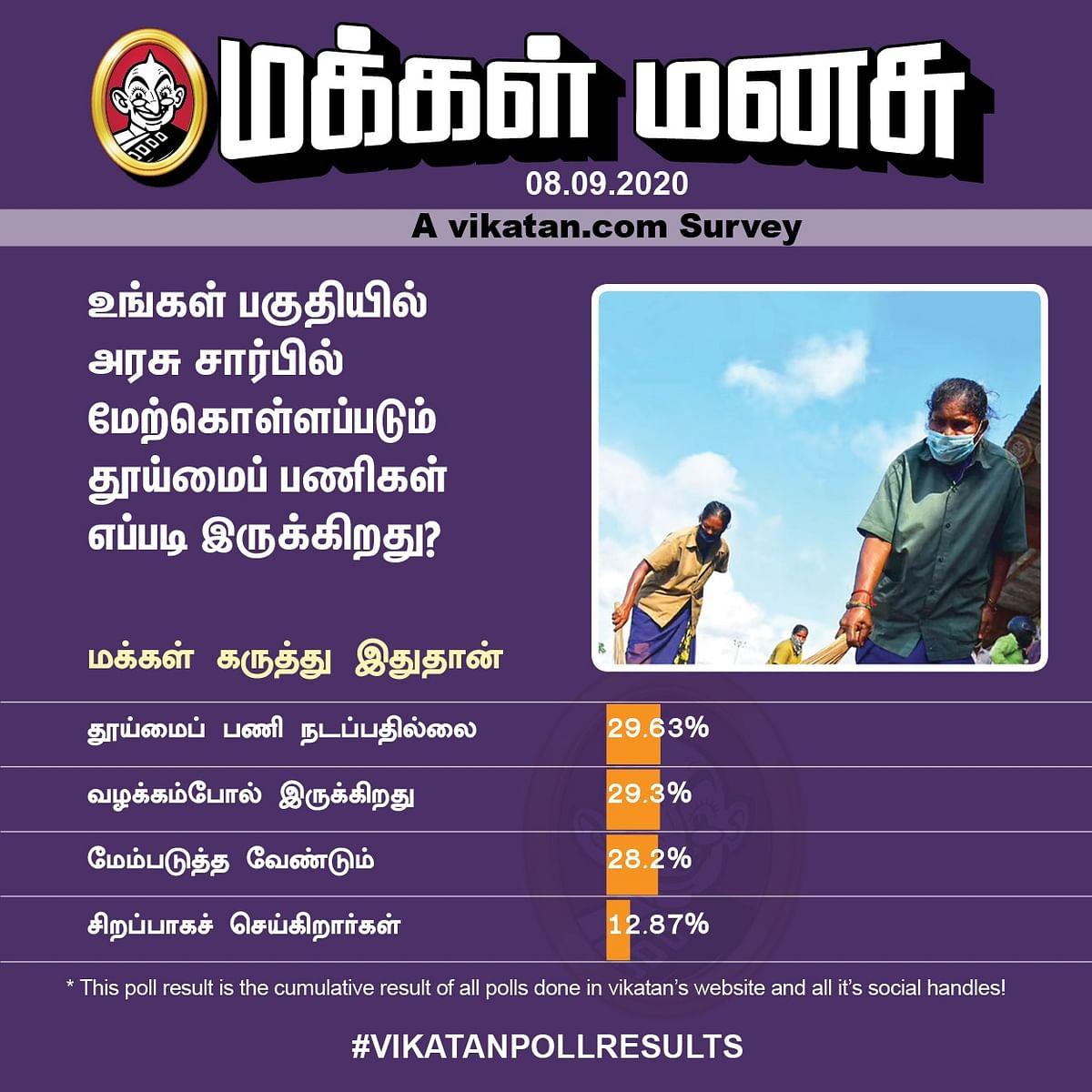 Sanitation   Vikatan Poll