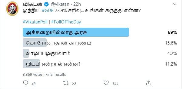 GDP | Vikatan Poll