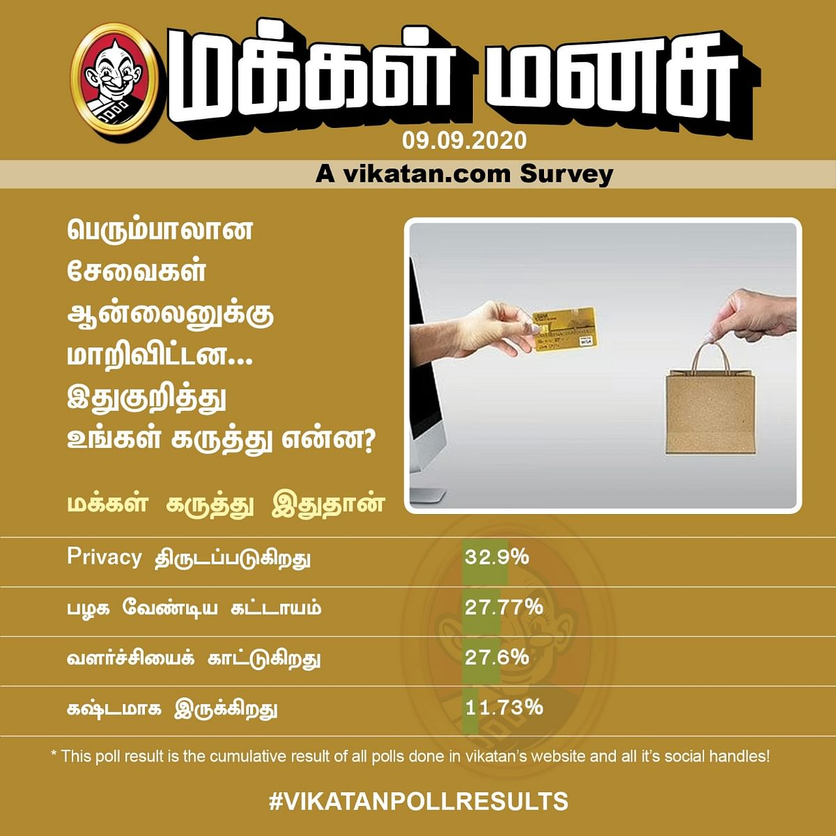 Online Services | Vikatan Poll