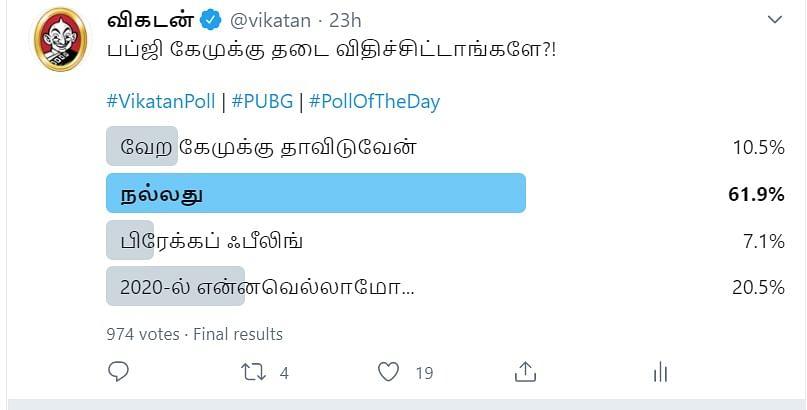 PUBG | Vikatan Poll