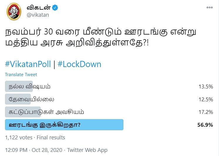 Lockdown | Vikatan Poll