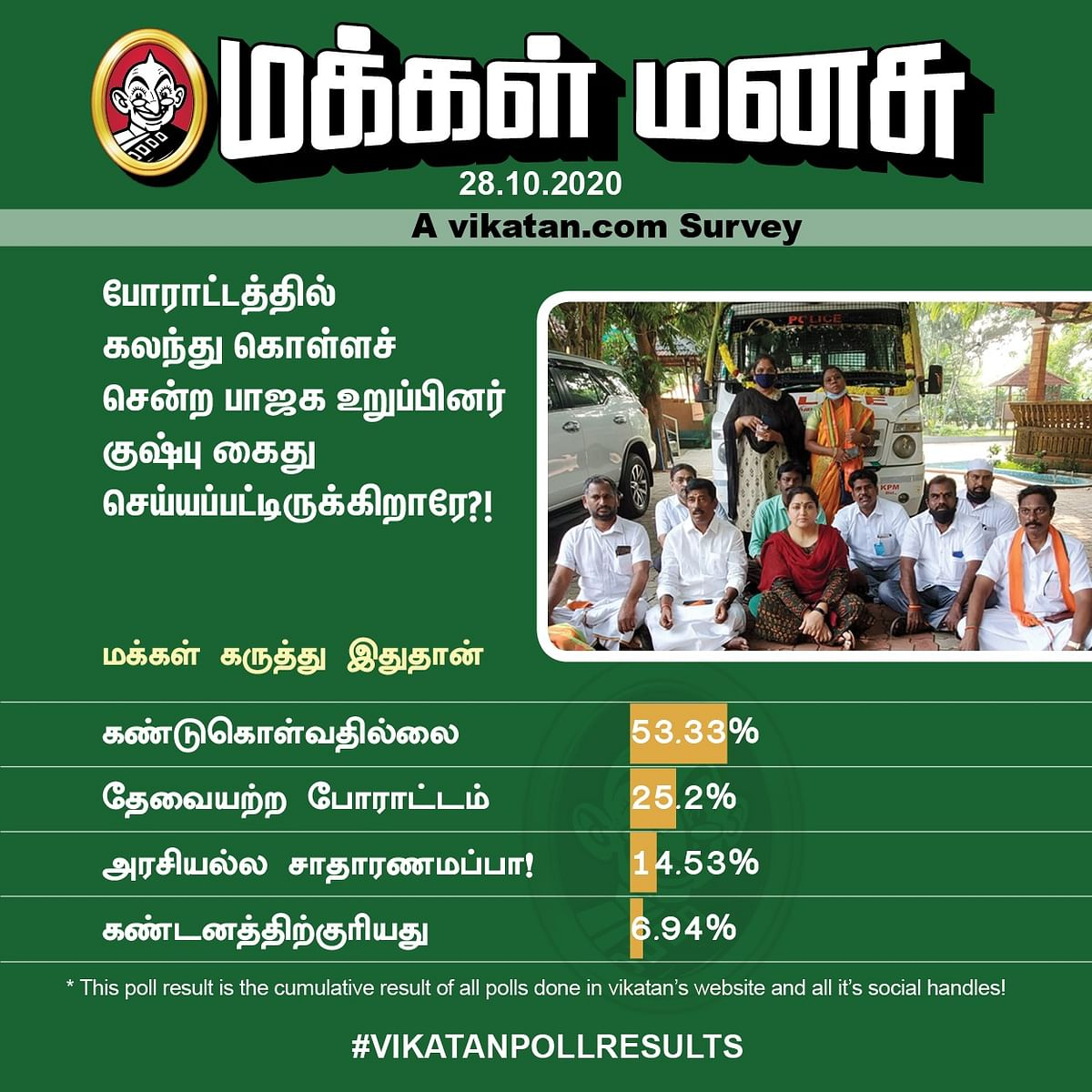 Khushboo | Vikatan Poll