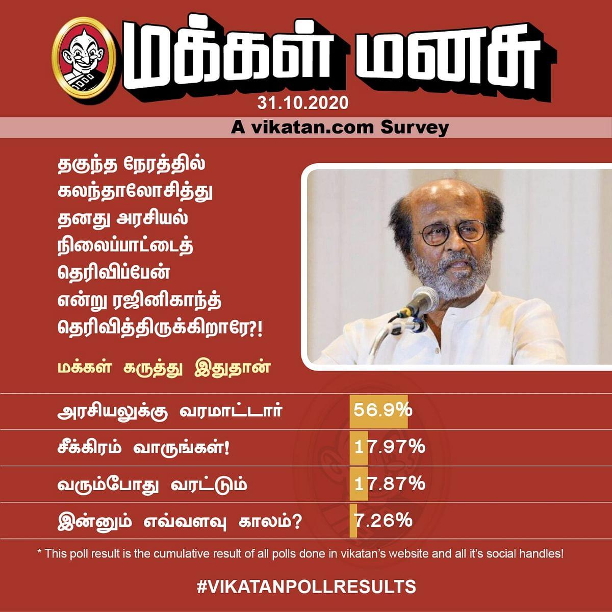 Rajini Politics | Vikatan Poll