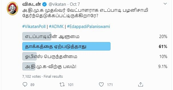 ADMK   Vikatan Poll