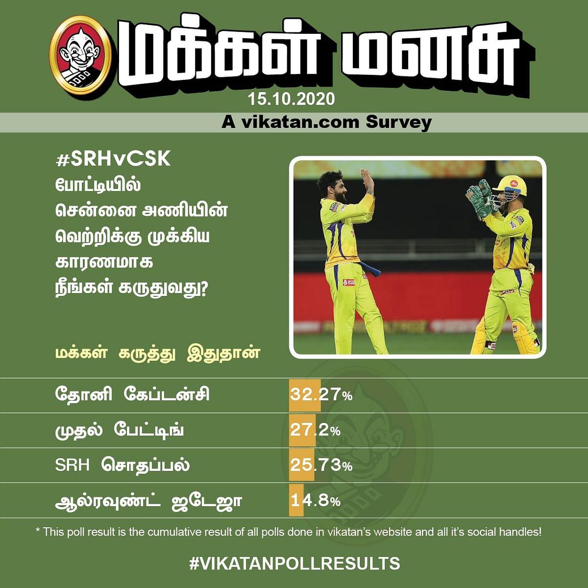 #SRHvCSK   Vikatan Poll
