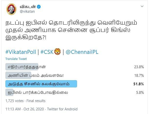 CSK | Vikatan Poll