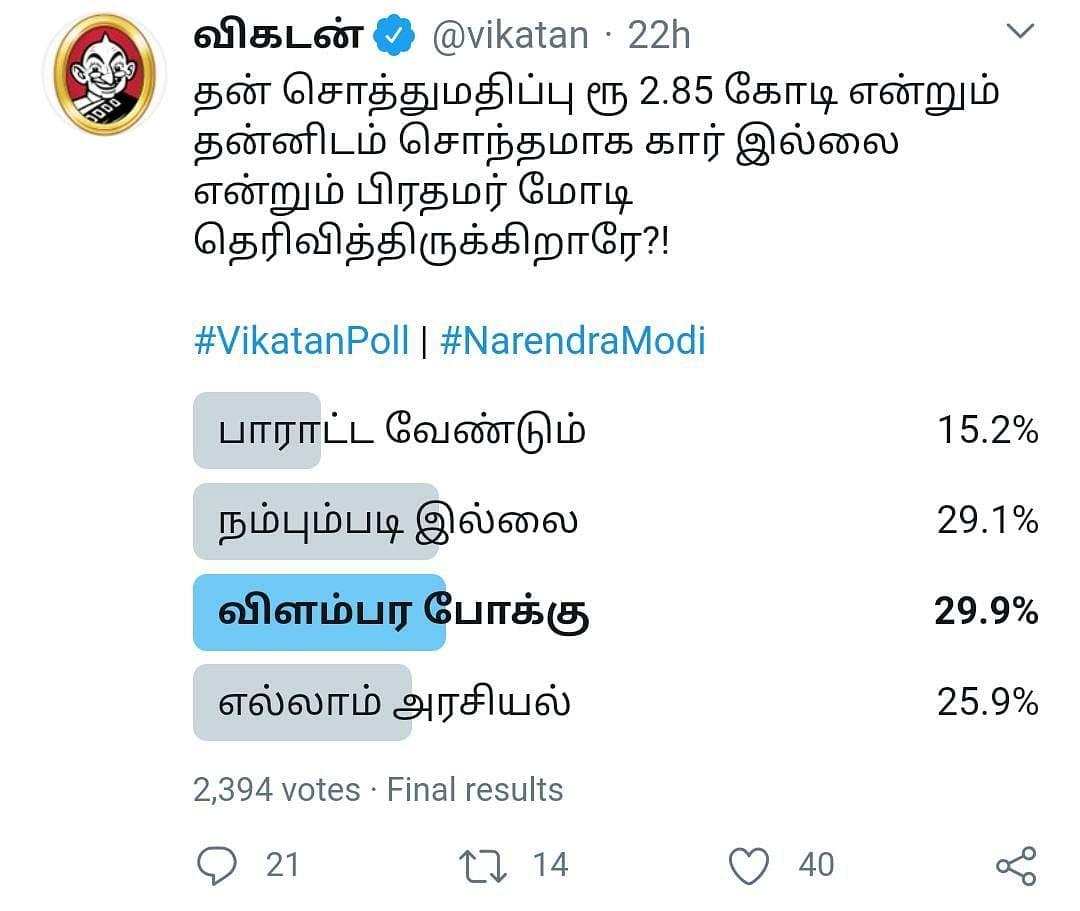 """""""சொத்துமதிப்பு ரூ 2.85 கோடி, கார் இல்லை!""""- பிரதமர் மோடி... மக்கள் கருத்து #VikatanPollResults"""