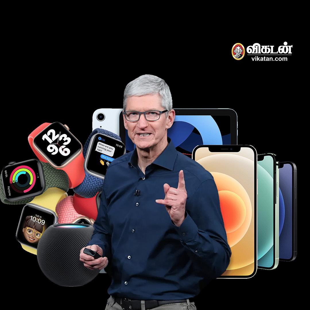 Apple Products Rewind 2020