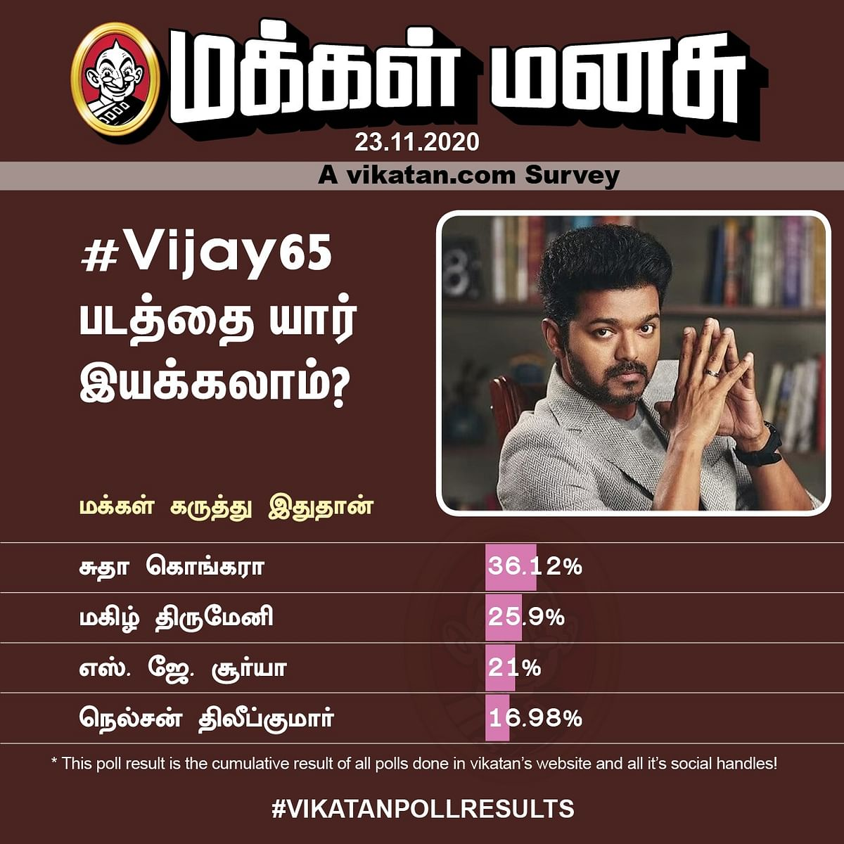 Vijay 65