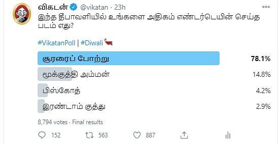 தீபாவளி படங்கள் | Vikatan Poll