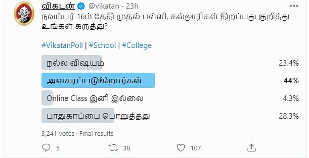 School, College Reopening | Vikatan Poll
