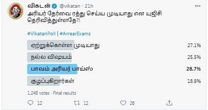 Arrear   Vikatan Poll