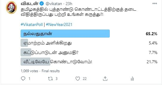 New year | Vikatan Poll