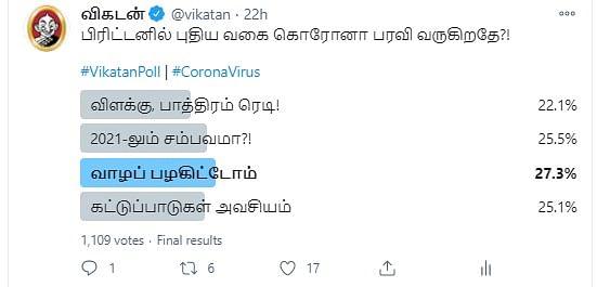Coronavirus | Vikatan Poll