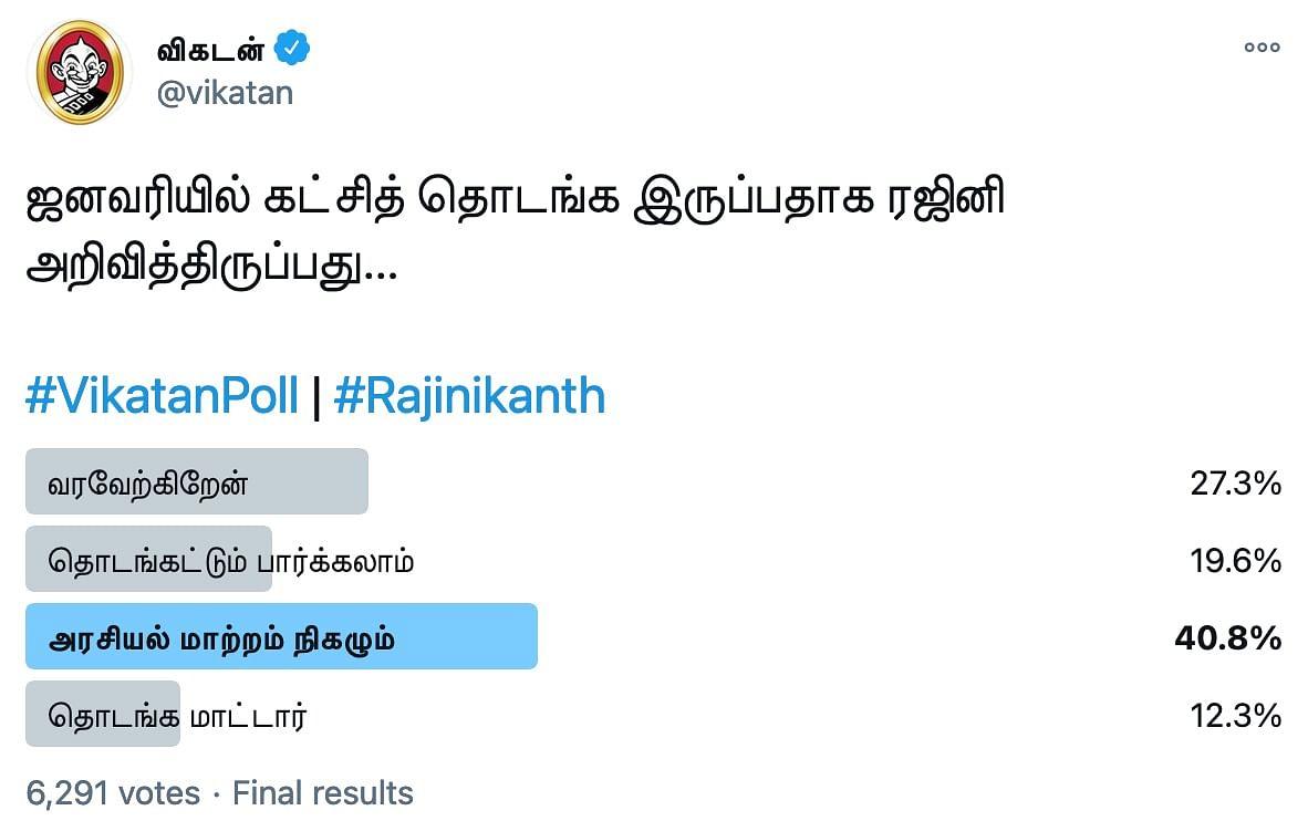 ரஜினி | Vikatan Poll