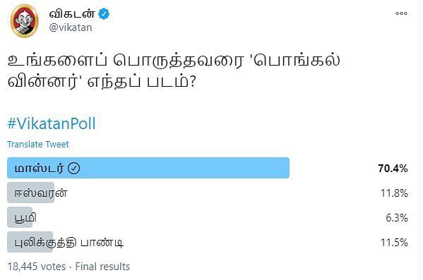 Pongal Winner | Vikatan Poll