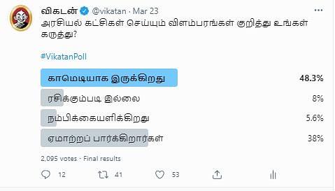 அரசியல் விளம்பரங்கள்   Vikatan Poll