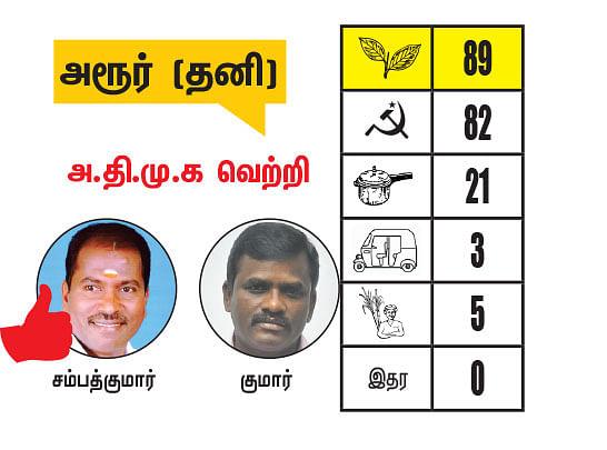 கிருஷ்ணகிரி - தருமபுரி மாவட்டங்களில் உள்ள தொகுதிகள்: 2021- சட்டசபைத் தேர்தல் மெகா கணிப்பு