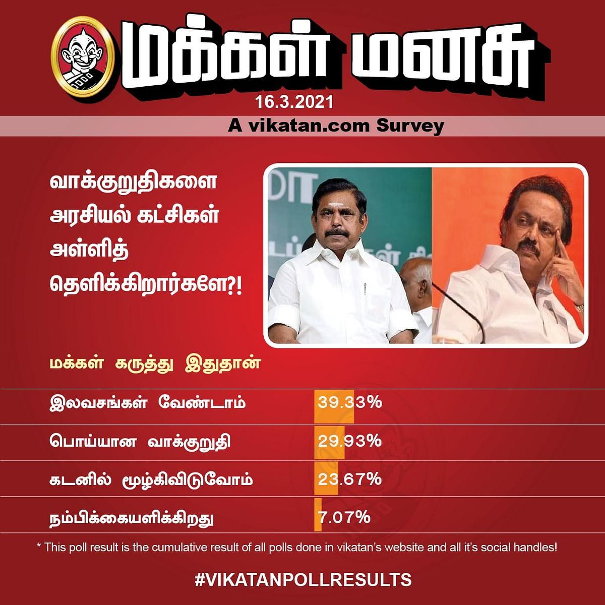 தேர்தல் அறிக்கை | #VIkatanPoll
