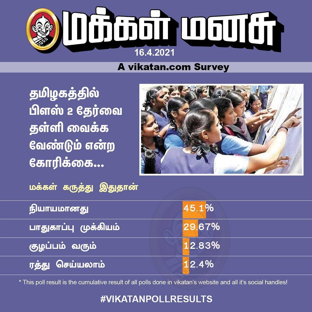 பிளஸ் 2 பொதுத் தேர்வு | Vikatan Poll