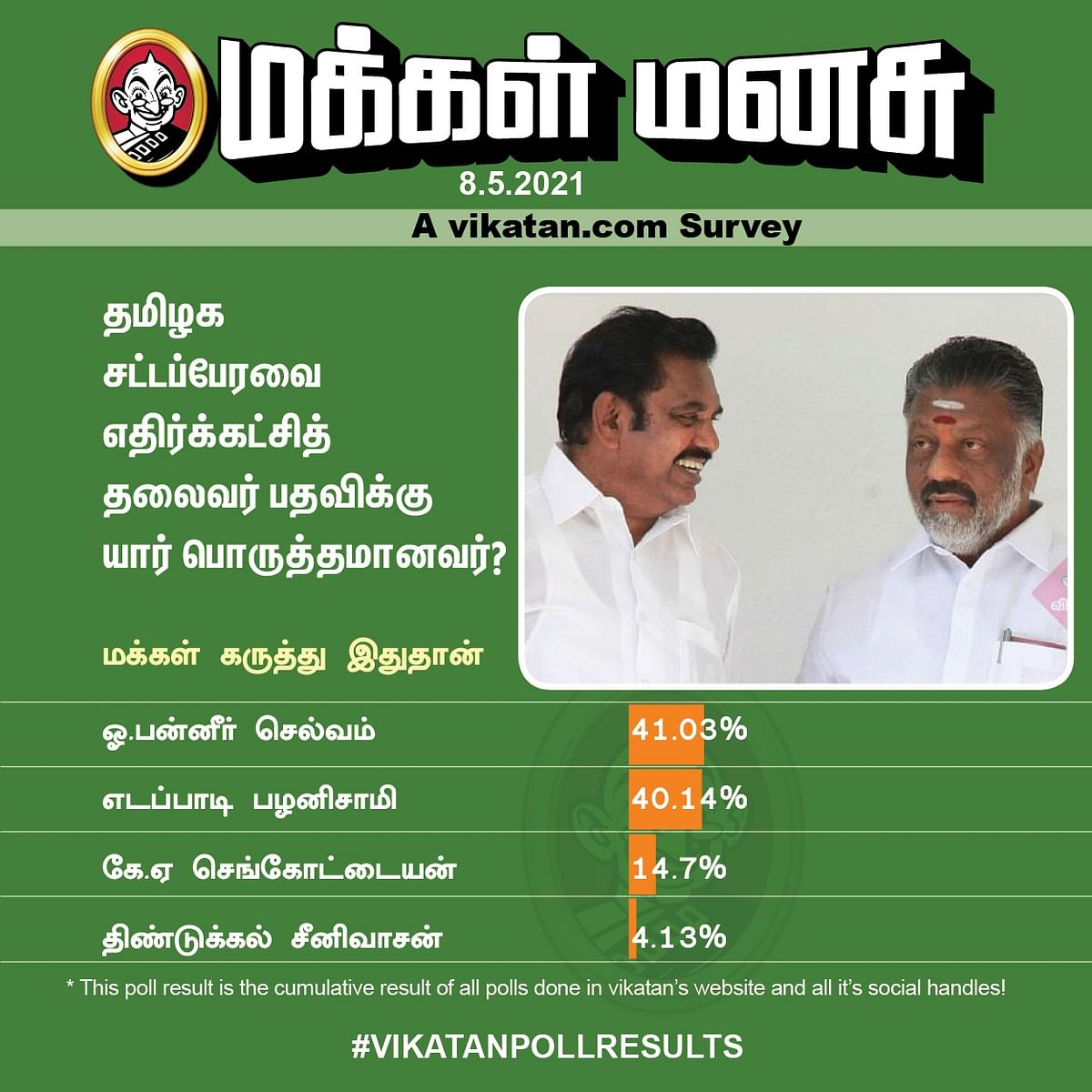 ADMK | Vikatan Poll Results