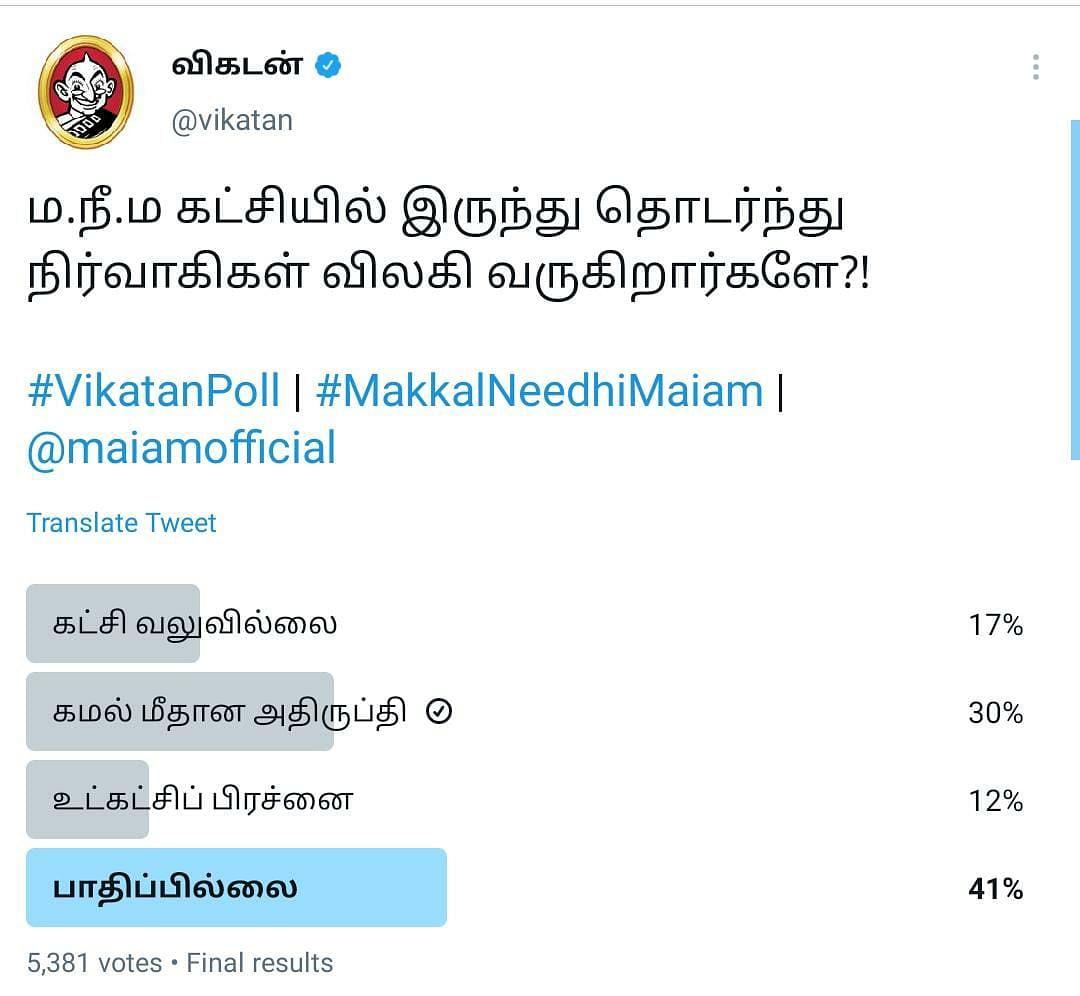 MNM | Vikatan Poll