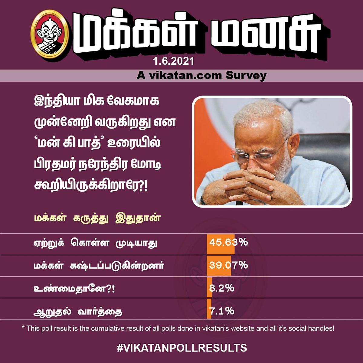 மோடி   Vikatan Poll
