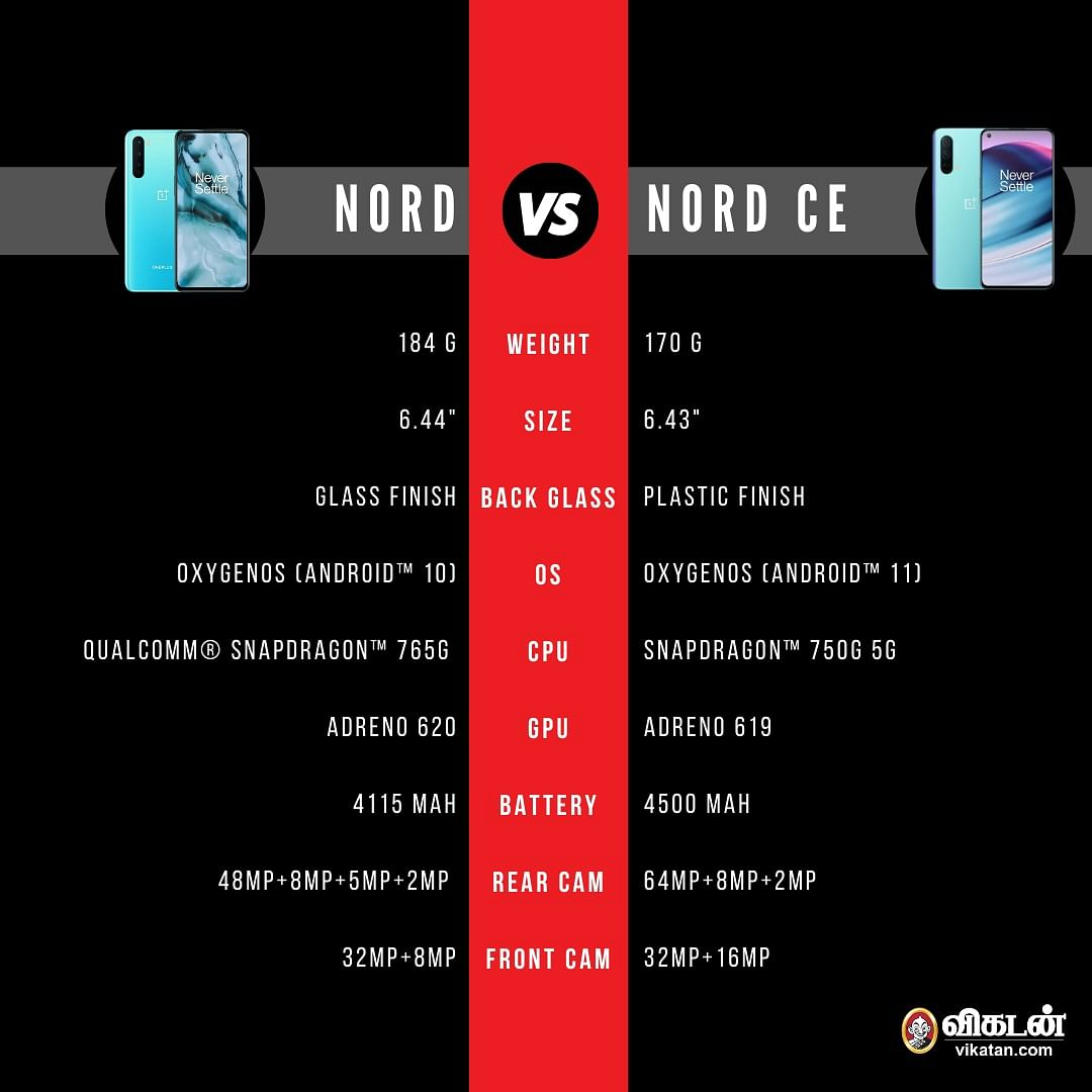 OnePlus Nord vs OnePlus Nord CE