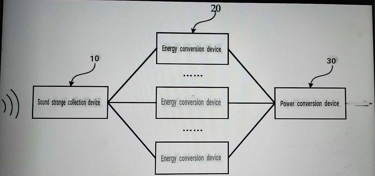 Sound Charging Patent