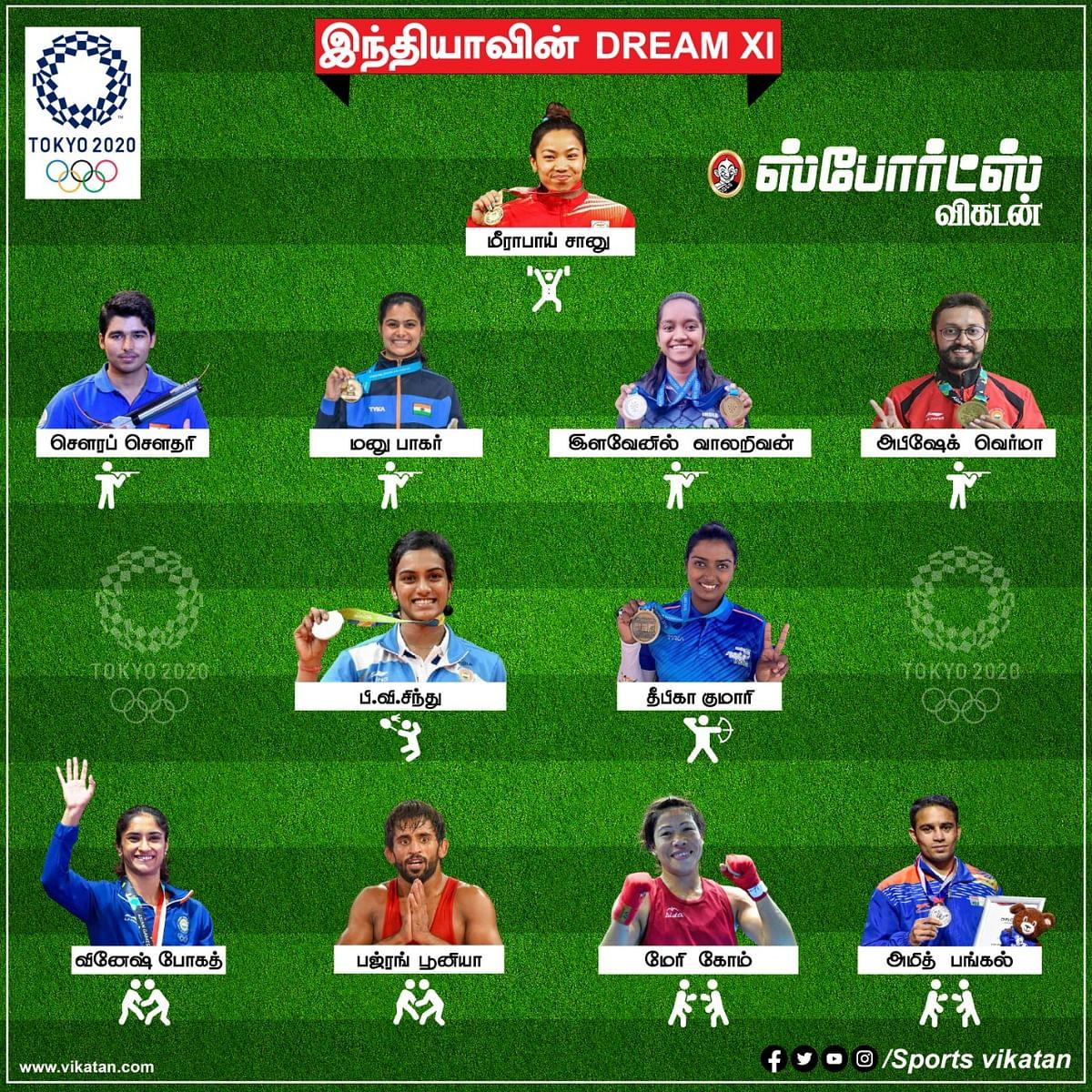 India's Dream 11