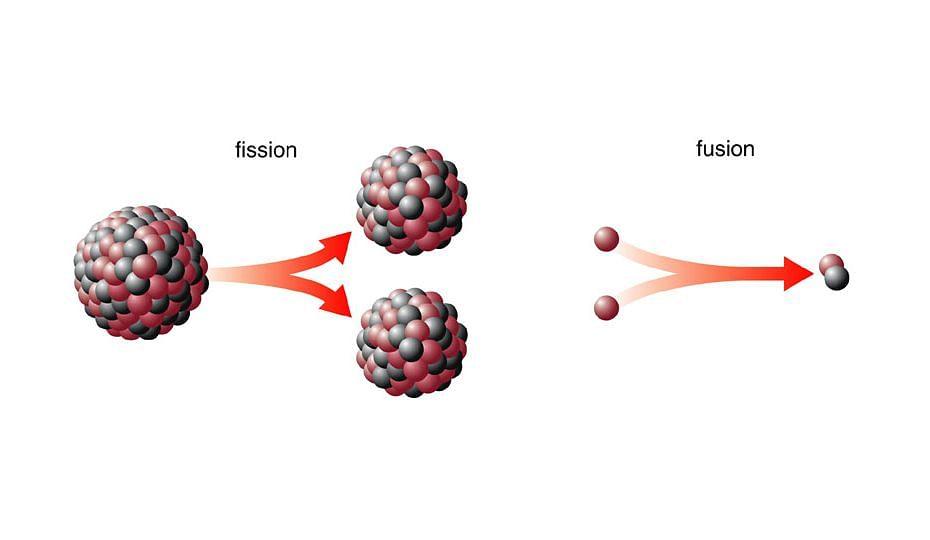 அணுக்கருப் பிளவு மற்றும் அணுக்கரு இணைவு   Nuclear Fission and Fusion