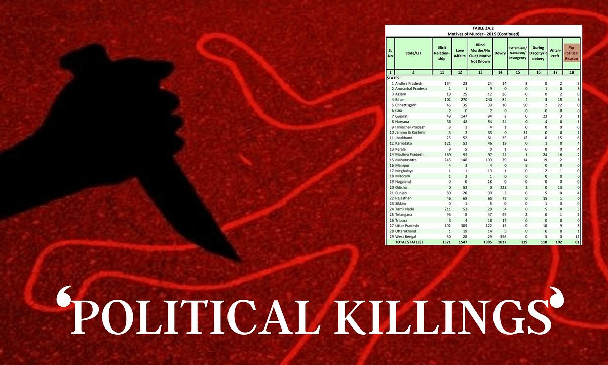 அரசியல் படுகொலைகள்