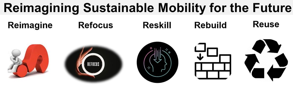 The 5R Framework for Reimagining Sustainable Mobility