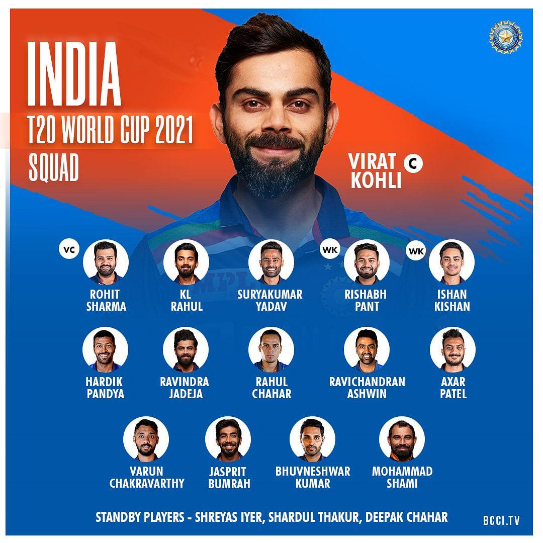 T20 உலகக்கோப்பைக்கான இந்திய அணி