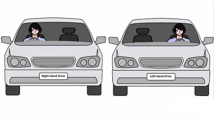Right hand drive and  Left hand drive