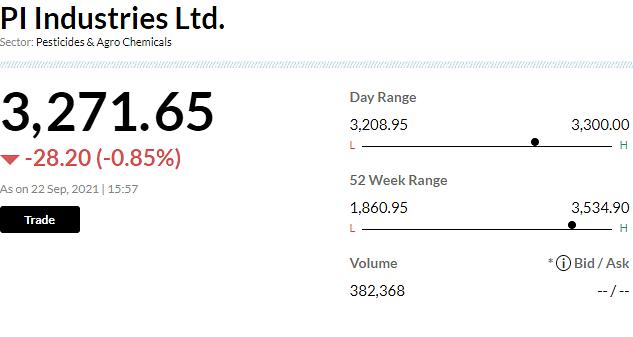 PI Industries