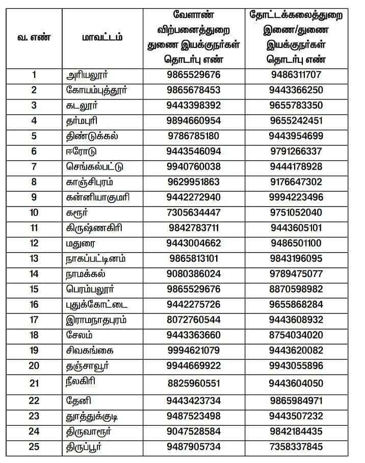 df4cdaa1 74de 4ba4 b6e4 f9535e1b0361 Tamil News Spot