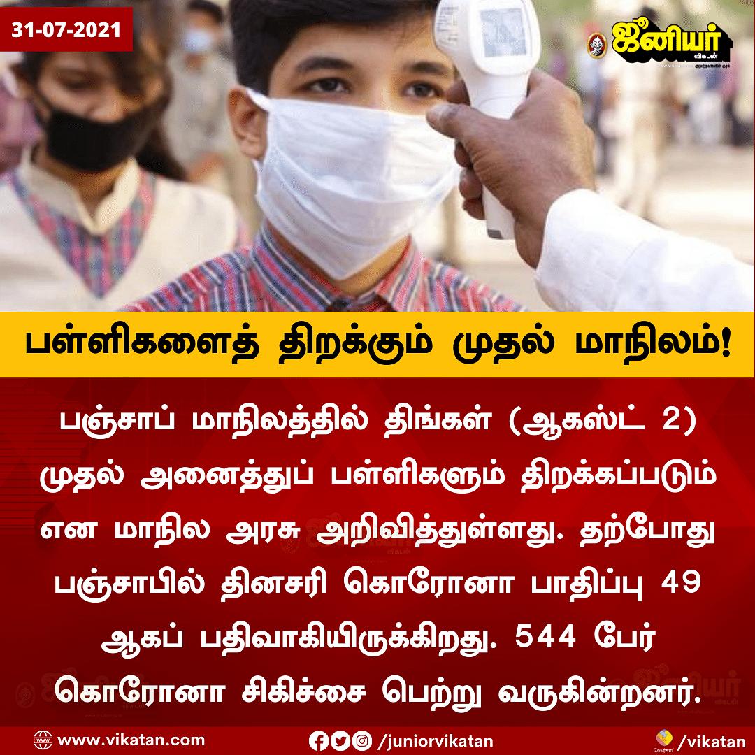 New card Template 2 Tamil News Spot