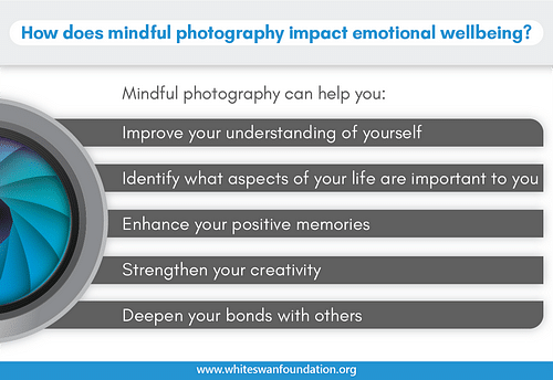 How I use photography for mindfulness The field of psychology is increasingly recognizing the effect of mindful photography on one's emotional state and overall wellbeing. In this slideshow, four individuals share their photographs and how capturing them has been a meditative process for them.